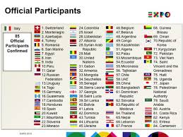 partecipanti expo2015